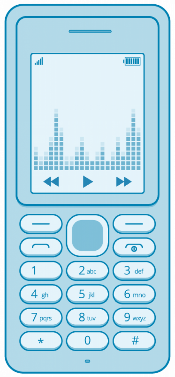 Test test, Tablets, Bissau